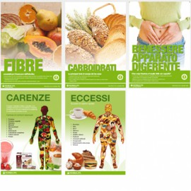 Poster 50x70 Nutrizionale